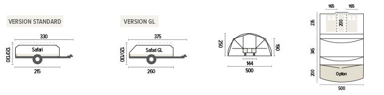Schema CP SAFARI